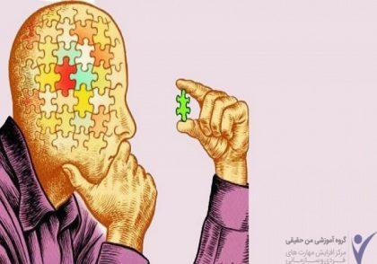 خودآگاه و ناخودآگاه شخصیت